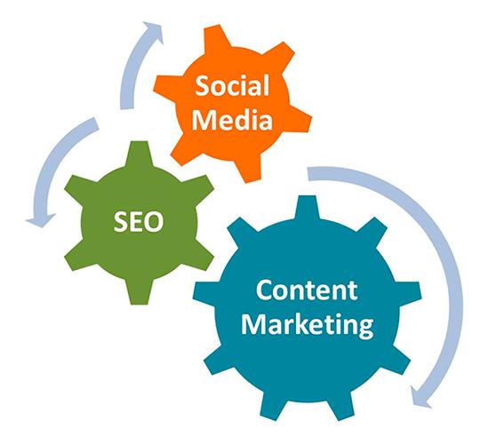 Ecuación Perfecta: SEO, Social Media y Contenidos