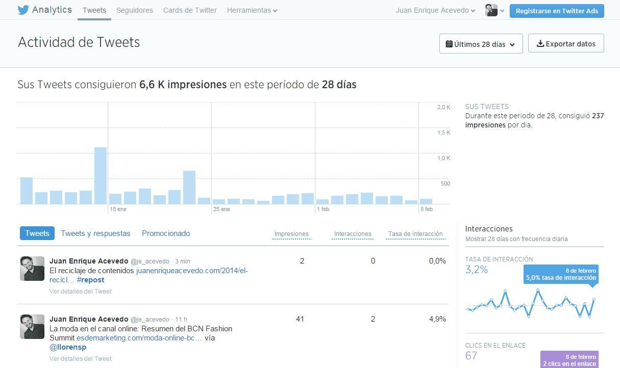 twitter - analytics